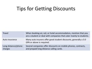 Tips for Getting Discounts