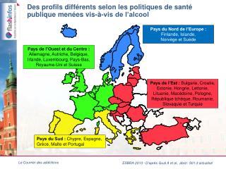 Des profils différents selon les politiques de santé publique menées vis-à-vis de l'alcool