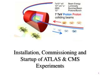 Installation, Commissioning and Startup of ATLAS & CMS Experiments