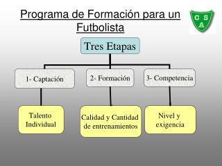 Programa de Formaci n para un Futbolista
