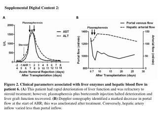 Supplemental  Digital Content  2: