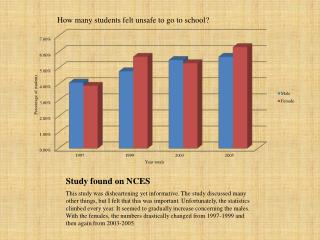 Study found on NCES
