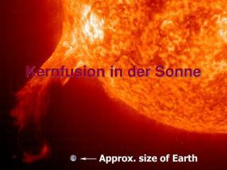 Kernfusion in der Sonne