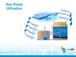Gas  Waste Utilization