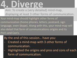 Aim: To  create a (very detailed) mind-map, displaying at least 3 other forms of communication.