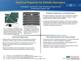 Electrical Properties  for Metallic  Nanowires