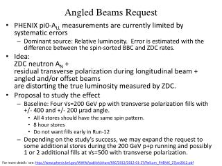 Angled Beams Request