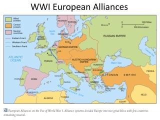 WWI European Alliances