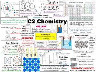 C2 Chemistry