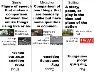 Simile Figure of speech that makes a comparison between two unlike things using like or as.