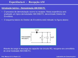 Introdu  o te rica   Demodula  o AM-DSB-FC