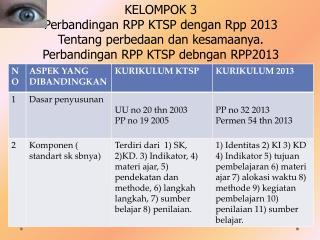 KELOMPOK 3  Perbandingan RPP  KTSP  dengan Rpp  2013 Tentang perbedaan dan kesamaanya .