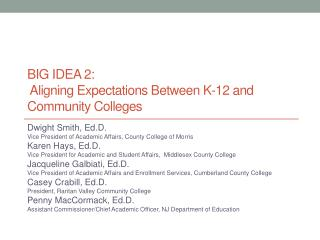 Big Idea 2:  A ligning  E xpectations  b etween  K-12  and  C ommunity  C olleges