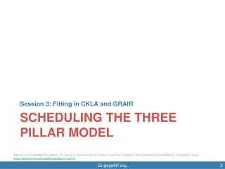 Scheduling the Three Pillar Model