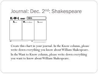 Journal: Dec. 2 nd : Shakespeare