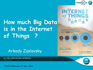 How much  Big Data  is in the Internet of Things  ?