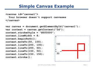 Simple Canvas Example
