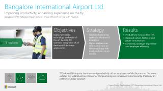 Bangalore International Airport Ltd.