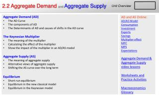 2.2  Aggregate  Demand  and Aggregate Supply