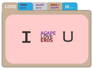 EROS &  AGAPE