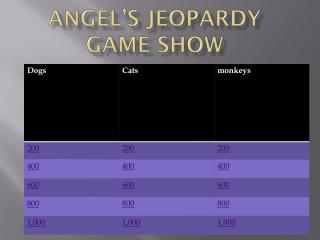 Angel's jeopardy Game Show