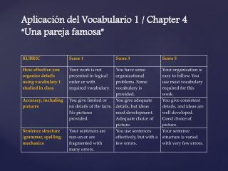 """Aplicación  del  Vocabulario  1 / Chapter 4 """" Una pareja famosa """""""