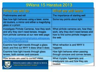 9Wana 15  Haratua  2013
