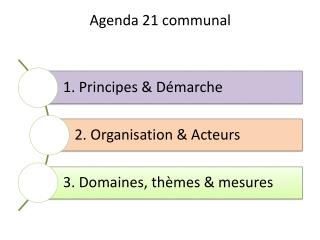 Agenda 21 communal