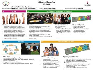 Needs Support  and improve English learners academic achievement in all content  areas