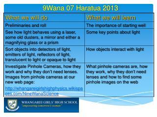 9Wana 07  Haratua  2013