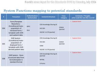System Functions  mapping to potential standards