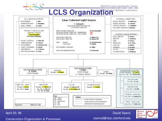 LCLS Organization