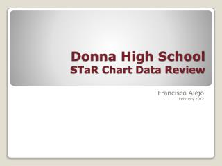 Donna High School  STaR Chart Data Review