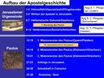 Aufbau der Apostelgeschichte