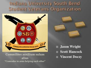 Indiana University South Bend Student Veterans Organization