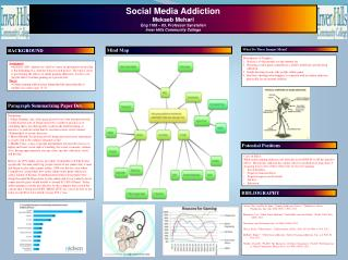 Social Media Addiction  Mekseb Mehari Eng 1108  –  03,  Professor  Synstelien