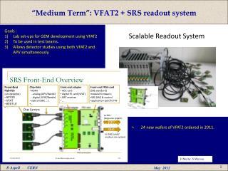 �Medium Term�: VFAT2 + SRS readout system