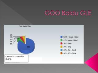 GOO  Baidu  GLE