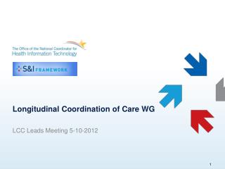 Longitudinal Coordination of Care WG