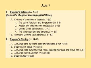 Stephen's Defense  (vv. 1-53) (Denies the charge of speaking against Moses )