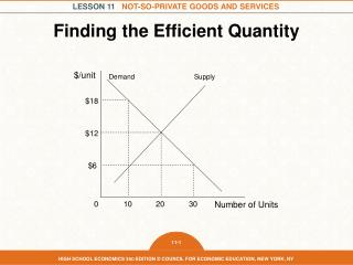 Finding the Efficient Quantity