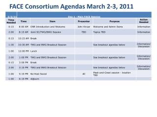 FACE Consortium Agendas  March 2-3,  2011