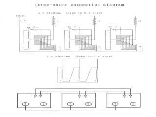 Unit Transformer