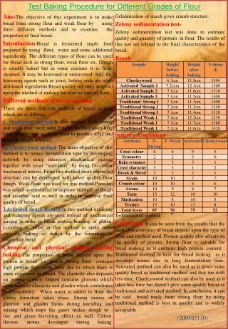 Test Baking Procedure for Different Grades of Flour