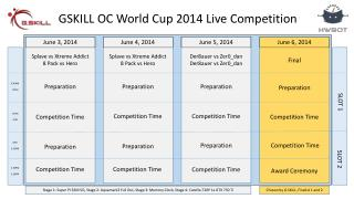 GSKILL OC World Cup 2014 Live Competition