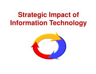 Strategic Impact of Information Technology