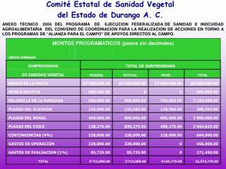 ANEXO  TECNICO   2006  DEL  PROGRAMA   DE   EJECUCION  FEDERALIZADA DE  SANIDAD  E  INOCUIDAD  AGROALIMENTARIA  DEL CONV