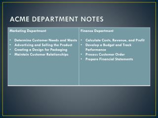 ACME DEPARTMENT NOTES