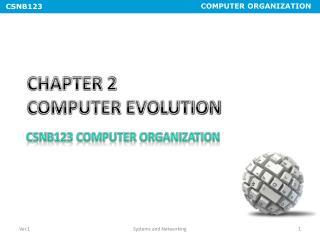 CHAPTER 2 COMPUTER EVOLUTION