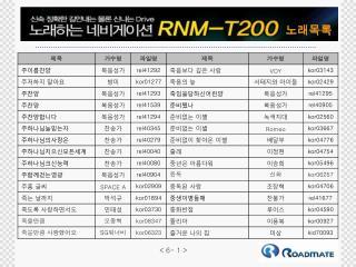 RNM T200 %EB%85%B8%EB%9E%98%EB%AA%A9%EB%A1%9D6(1 50)